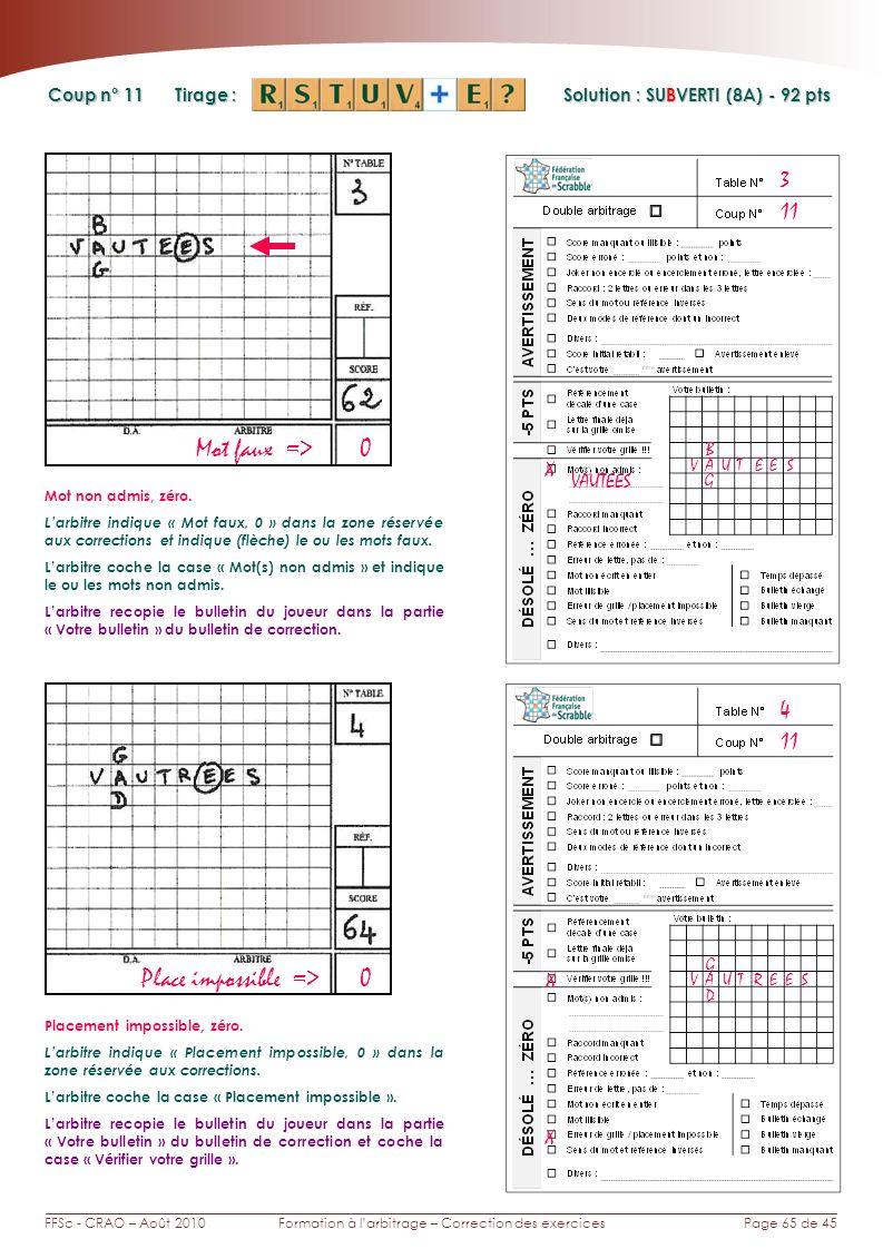 Page 65 de 45FFSc - CRAO – Août 2010Formation à larbitrage – Correction des exercices Coup n° Tirage : Solution : SUBVERTI (8A) - 92 pts 11 4 3 Place