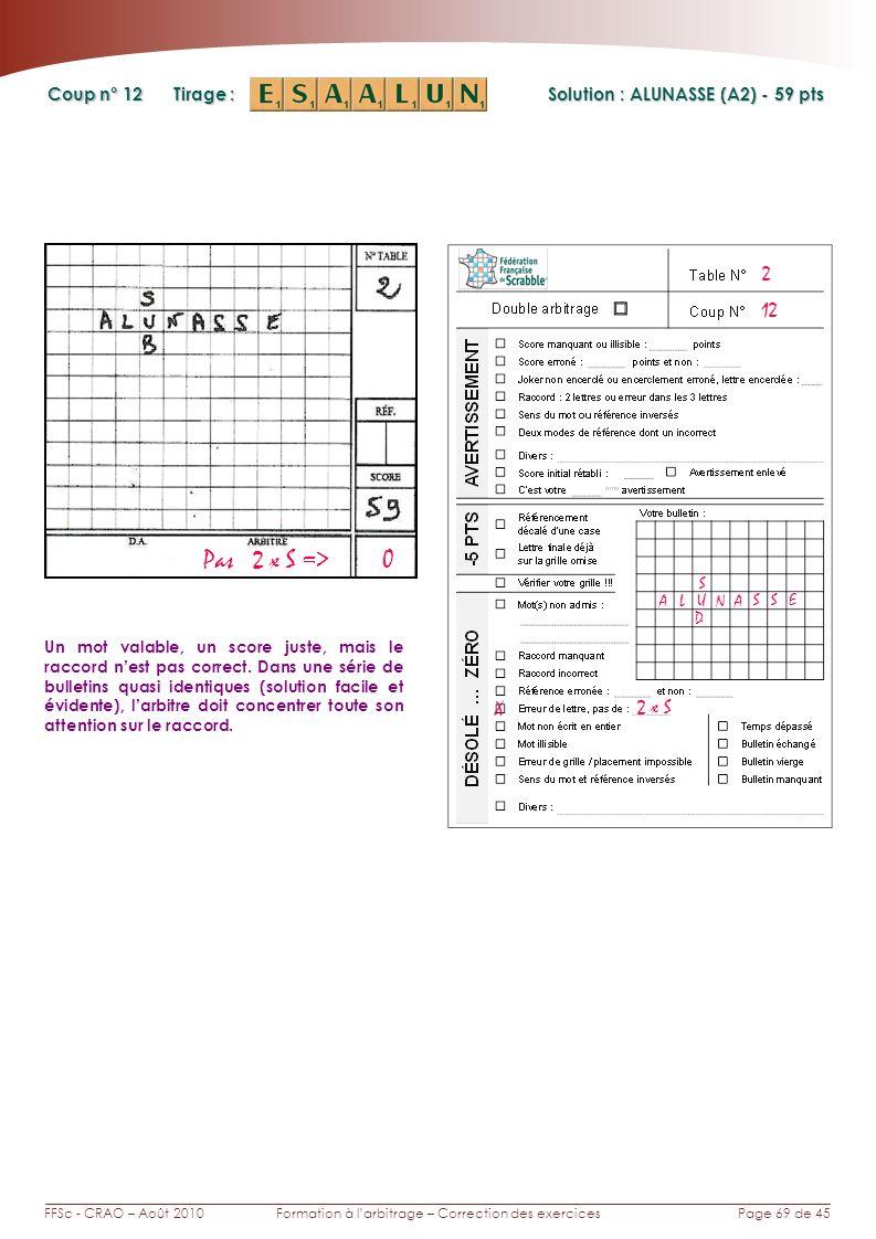 Page 69 de 45FFSc - CRAO – Août 2010Formation à larbitrage – Correction des exercices Coup n° Tirage : 12 Un mot valable, un score juste, mais le raccord nest pas correct.