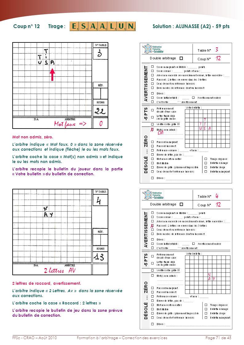Page 71 de 45FFSc - CRAO – Août 2010Formation à larbitrage – Correction des exercices Coup n° Tirage : Solution : ALUNASSE (A2) - 59 pts 12 4 3 Mot faux => 0 X OA T I U Mot non admis, zéro.