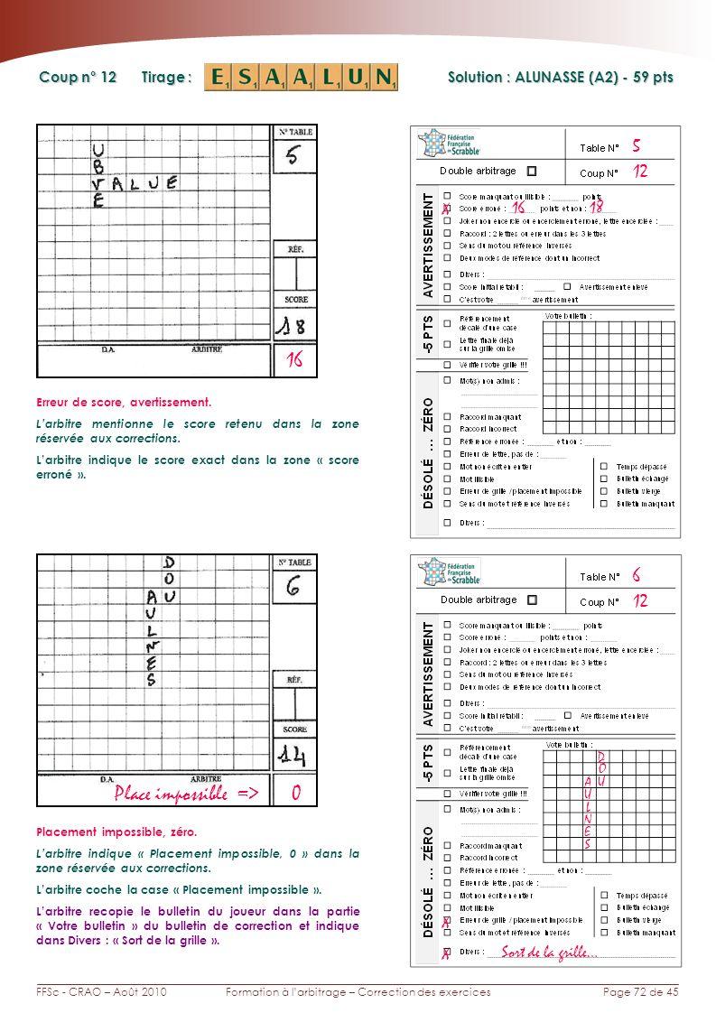 Page 72 de 45FFSc - CRAO – Août 2010Formation à larbitrage – Correction des exercices Coup n° Tirage : Solution : ALUNASSE (A2) - 59 pts 12 6 5 16 X 18 Erreur de score, avertissement.