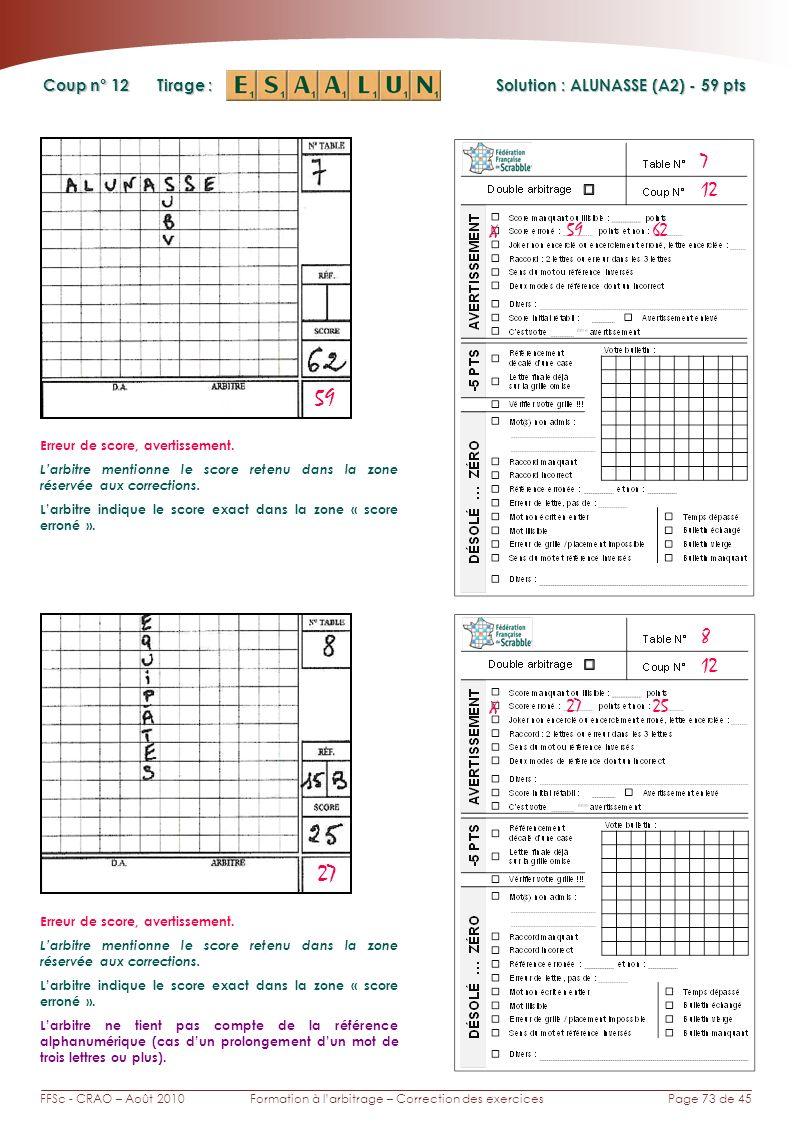 Page 73 de 45FFSc - CRAO – Août 2010Formation à larbitrage – Correction des exercices Coup n° Tirage : Solution : ALUNASSE (A2) - 59 pts 12 8 7 59 27 X 59 62 Erreur de score, avertissement.