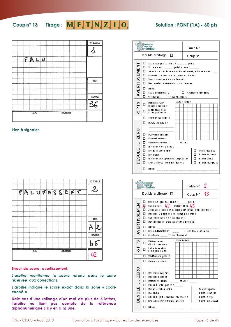 Page 76 de 45FFSc - CRAO – Août 2010Formation à larbitrage – Correction des exercices Coup n° Tirage : Solution : FONT (1A) - 60 pts 13 2 42 X 45 Erreur de score, avertissement.