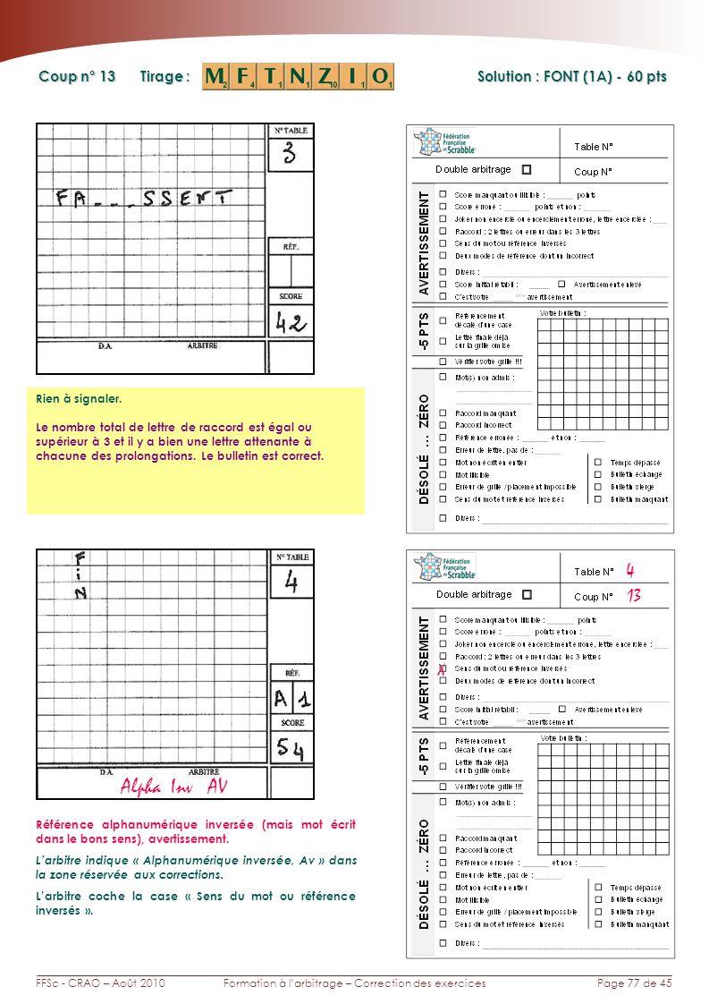 Page 77 de 45FFSc - CRAO – Août 2010Formation à larbitrage – Correction des exercices Coup n° Tirage : Solution : FONT (1A) - 60 pts 13 4 Alpha Inv AV X Référence alphanumérique inversée (mais mot écrit dans le bons sens), avertissement.