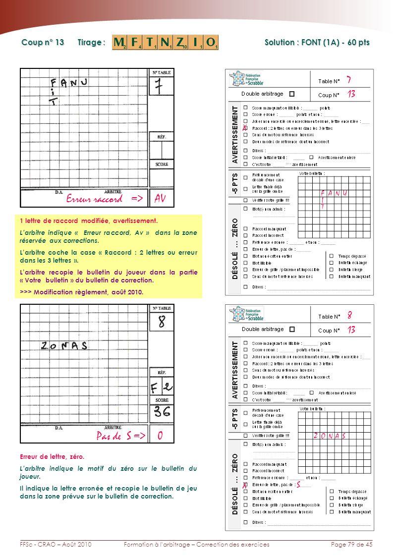 Page 79 de 45FFSc - CRAO – Août 2010Formation à larbitrage – Correction des exercices Coup n° Tirage : Solution : FONT (1A) - 60 pts 13 8 7 Pas de S => 0 UAN I T F Erreur de lettre, zéro.