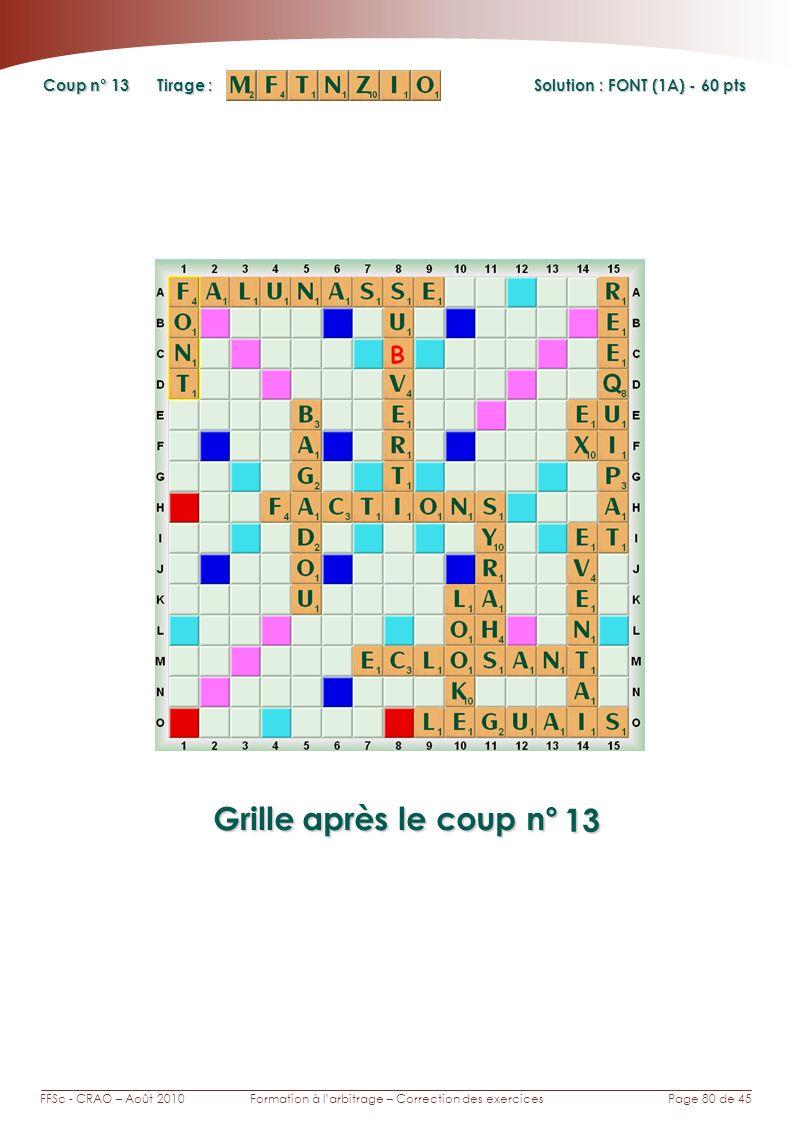 Page 80 de 45FFSc - CRAO – Août 2010Formation à larbitrage – Correction des exercices Coup n° Tirage : Grille après le coup n° Solution : FONT (1A) -