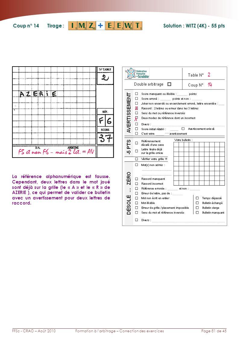 Page 81 de 45FFSc - CRAO – Août 2010Formation à larbitrage – Correction des exercices Coup n° Tirage : 14 La référence alphanumérique est fausse. Cepe