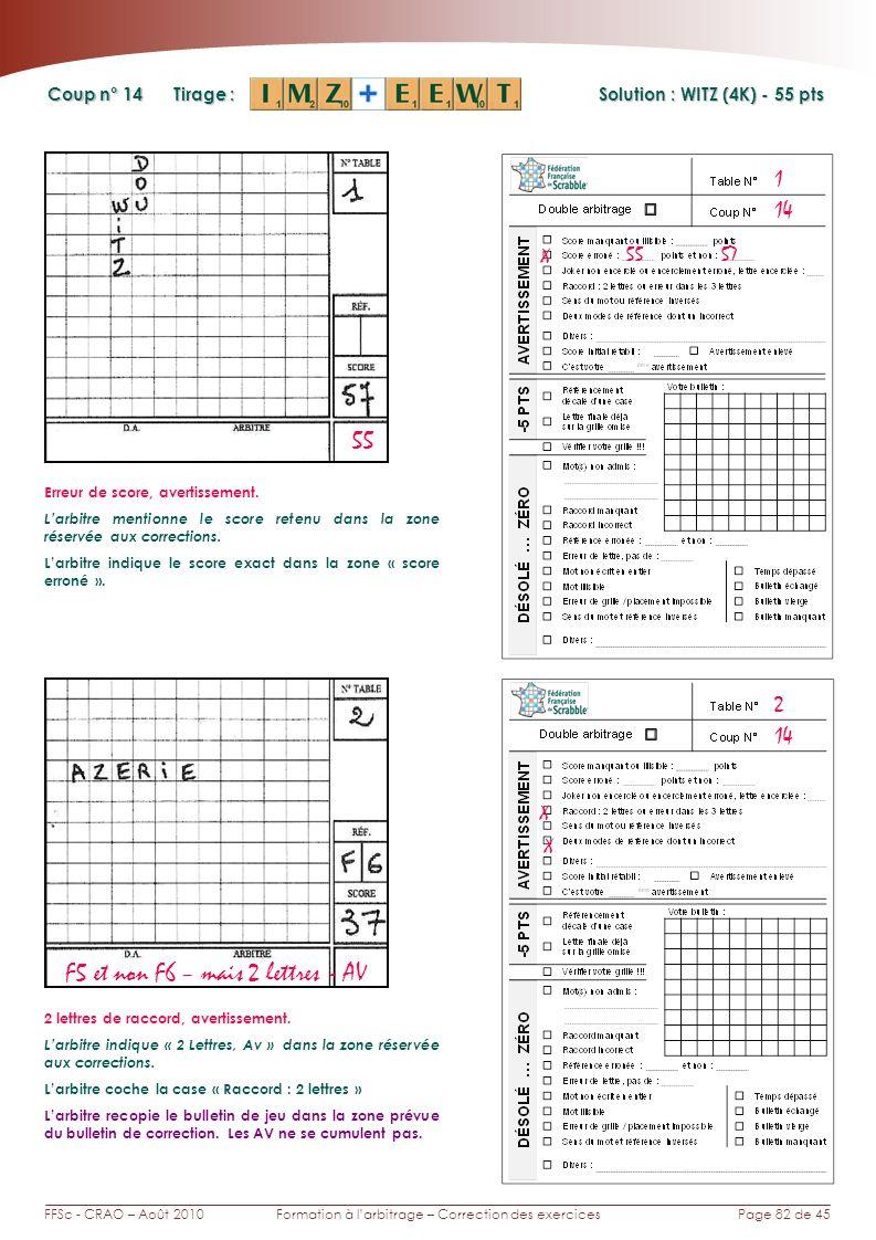 Page 82 de 45FFSc - CRAO – Août 2010Formation à larbitrage – Correction des exercices Coup n° Tirage : Solution : WITZ (4K) - 55 pts 14 2 1 55 F5 et non F6 – mais 2 lettres - AV X 55 57 Erreur de score, avertissement.