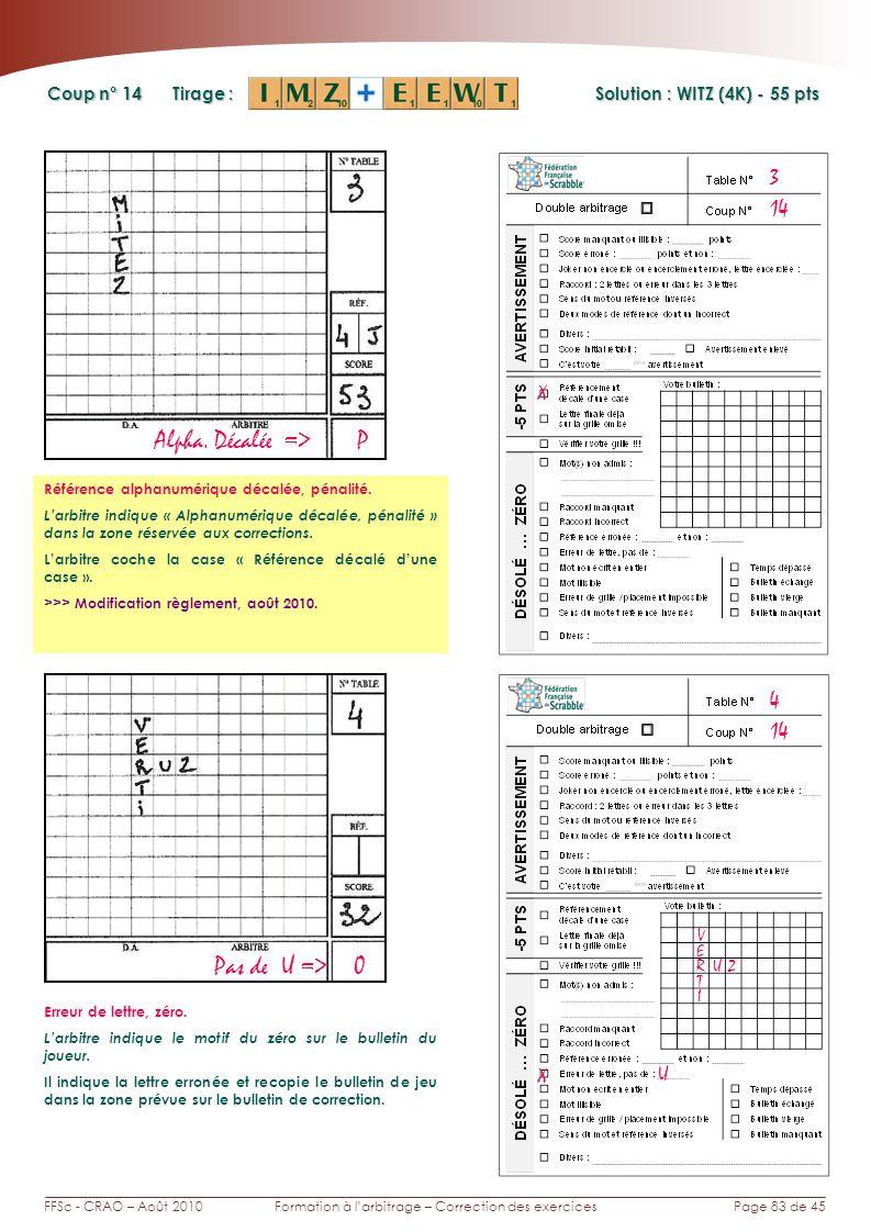 Page 83 de 45FFSc - CRAO – Août 2010Formation à larbitrage – Correction des exercices Coup n° Tirage : Solution : WITZ (4K) - 55 pts 14 4 3 Pas de U => 0 Erreur de lettre, zéro.