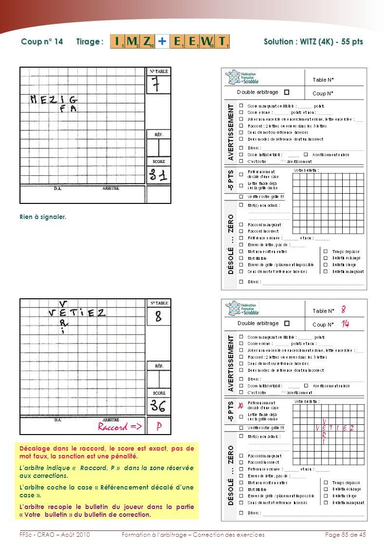 Page 85 de 45FFSc - CRAO – Août 2010Formation à larbitrage – Correction des exercices Coup n° Tirage : Solution : WITZ (4K) - 55 pts 14 8 Rien à signa
