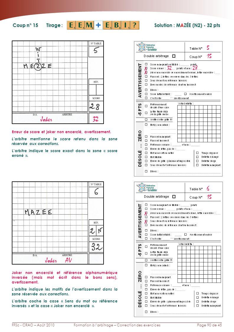 Page 90 de 45FFSc - CRAO – Août 2010Formation à larbitrage – Correction des exercices Coup n° Tirage : Solution : MAZÉE (N2) - 32 pts 15 6 5 Joker 32 Joker AV X 32 28 Erreur de score et joker non encerclé, avertissement.