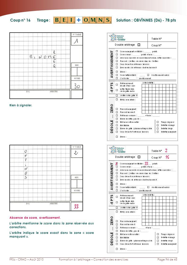 Page 94 de 45FFSc - CRAO – Août 2010Formation à larbitrage – Correction des exercices Coup n° Tirage : Solution : OBVÎNMES (D6) - 78 pts 16 2 33 Rien à signaler.