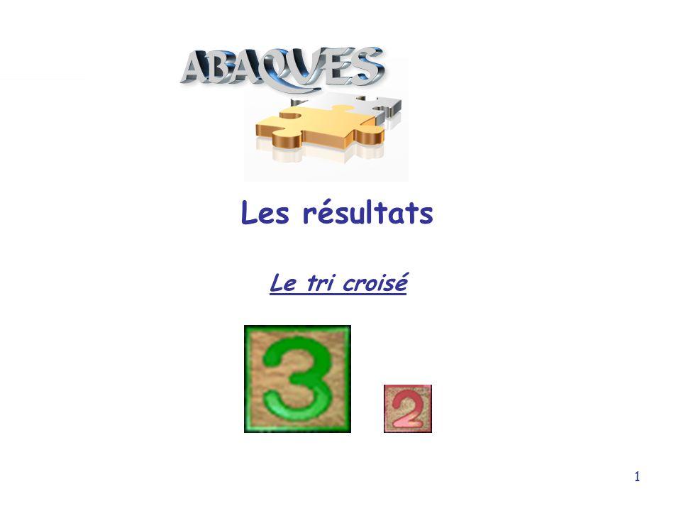12 Les résultats sont calculés par défaut en % horizontaux, mais vous pouvez les obtenir en nombre de réponses ou en % verticaux en cliquant sur les boutons ad hoc.