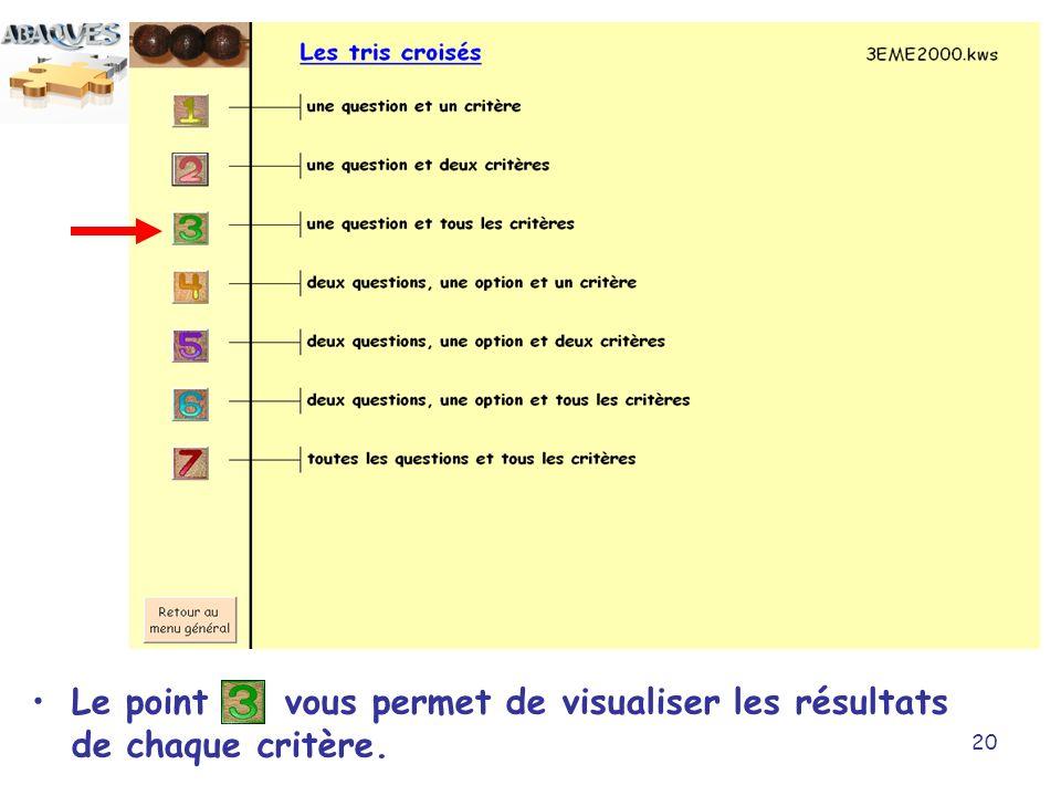 20 Le point vous permet de visualiser les résultats de chaque critère.
