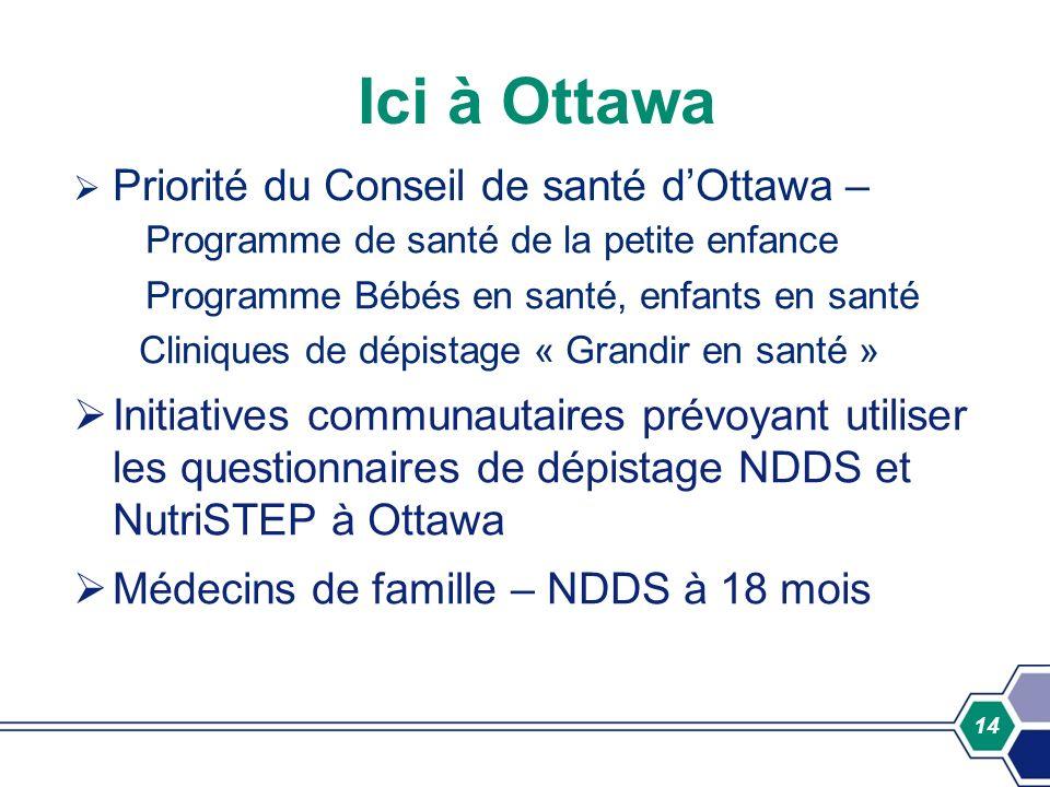 14 Ici à Ottawa Priorité du Conseil de santé dOttawa – Programme de santé de la petite enfance Programme Bébés en santé, enfants en santé Cliniques de