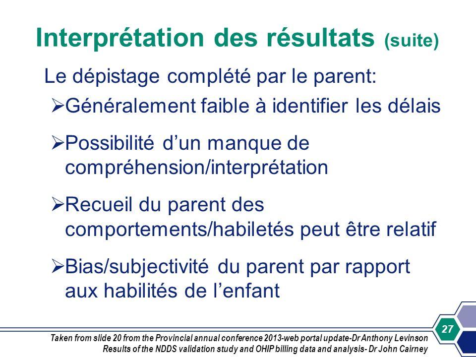 27 Interprétation des résultats (suite) Le dépistage complété par le parent: Généralement faible à identifier les délais Possibilité dun manque de com