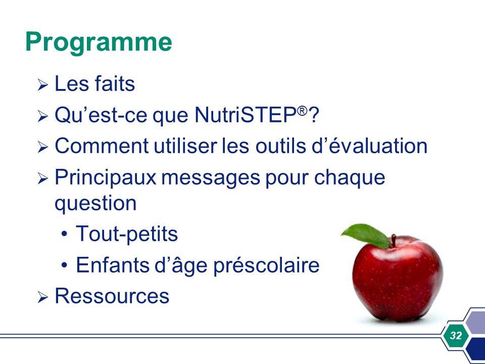 32 Programme Les faits Quest-ce que NutriSTEP ® ? Comment utiliser les outils dévaluation Principaux messages pour chaque question Tout-petits Enfants
