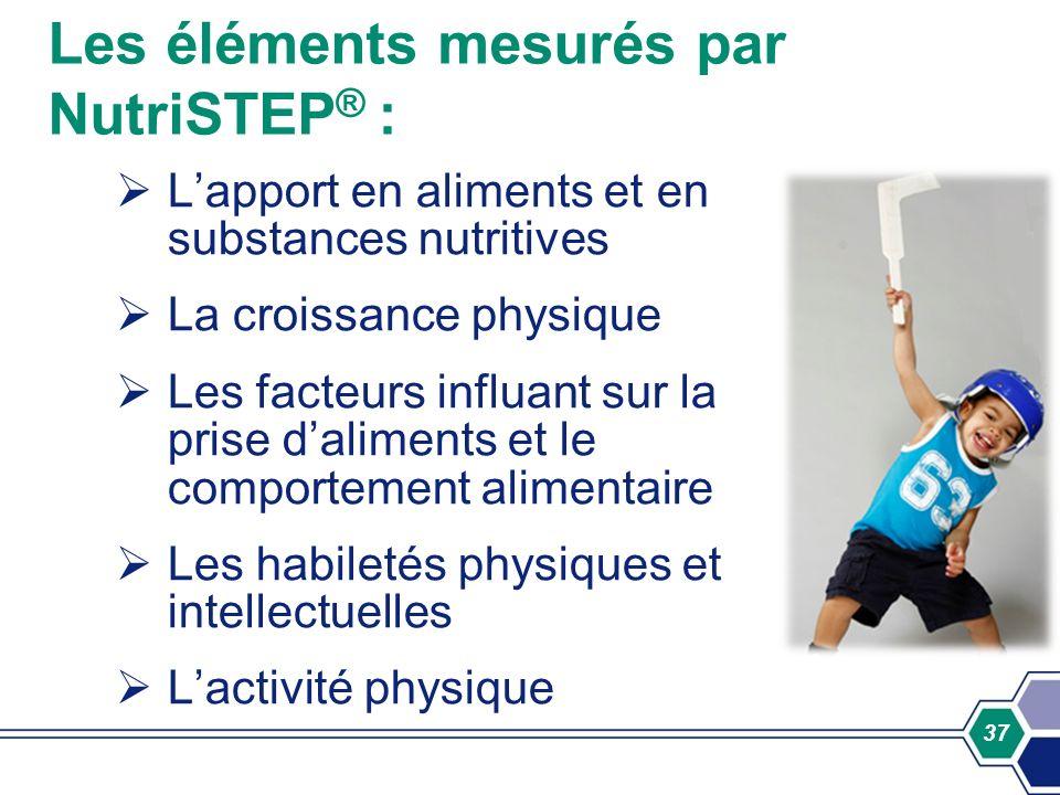 37 Lapport en aliments et en substances nutritives La croissance physique Les facteurs influant sur la prise daliments et le comportement alimentaire