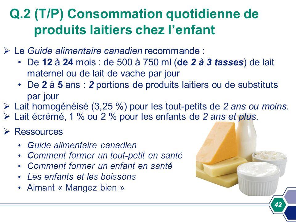 42 Q.2 (T/P) Consommation quotidienne de produits laitiers chez lenfant Le Guide alimentaire canadien recommande : De 12 à 24 mois : de 500 à 750 ml (