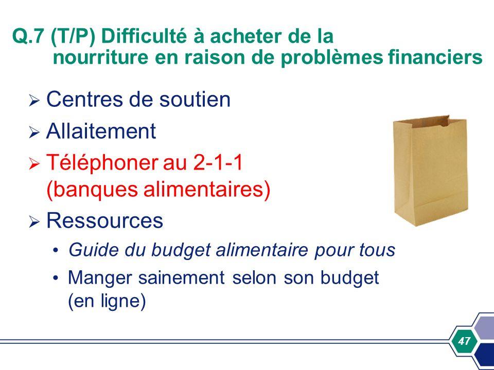 47 Q.7 (T/P) Difficulté à acheter de la nourriture en raison de problèmes financiers Centres de soutien Allaitement Téléphoner au 2-1-1 (banques alime