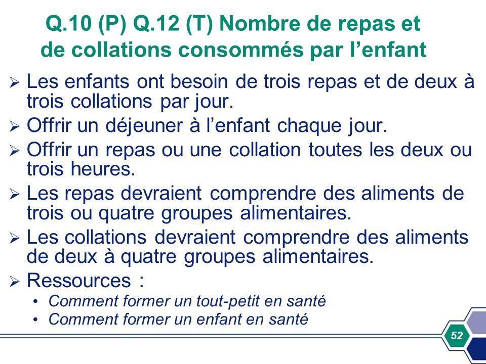 52 Q.10 (P) Q.12 (T) Nombre de repas et de collations consommés par lenfant Les enfants ont besoin de trois repas et de deux à trois collations par jo