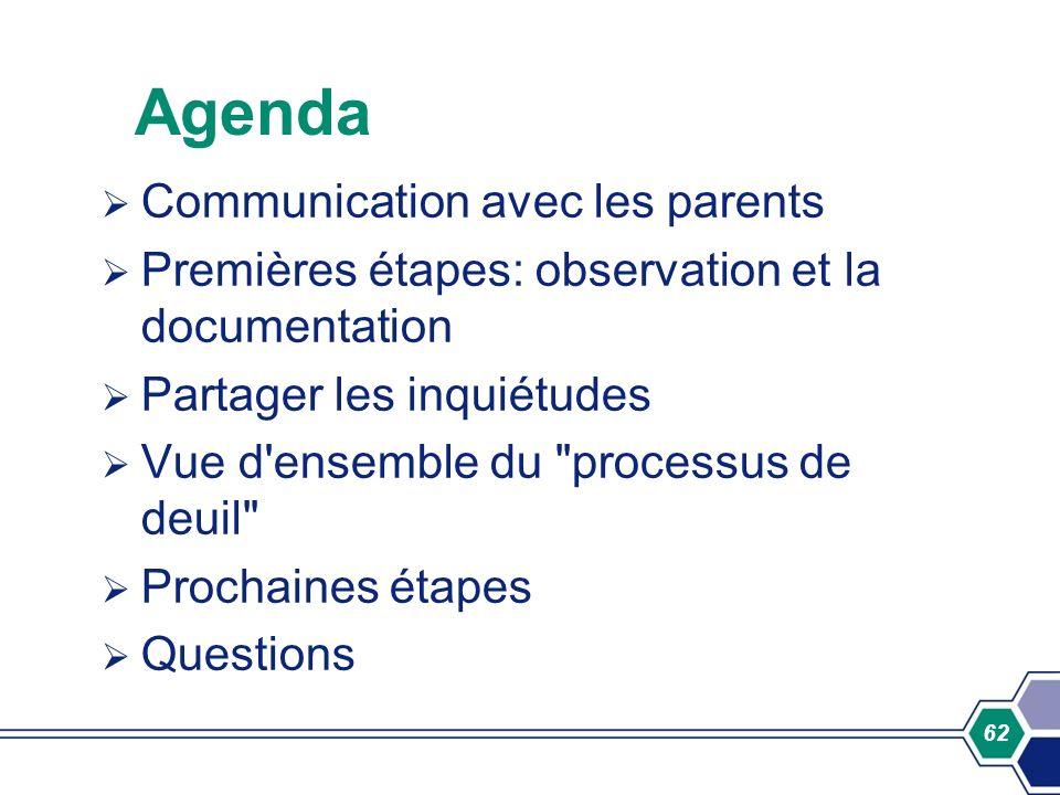 62 Agenda Communication avec les parents Premières étapes: observation et la documentation Partager les inquiétudes Vue d'ensemble du