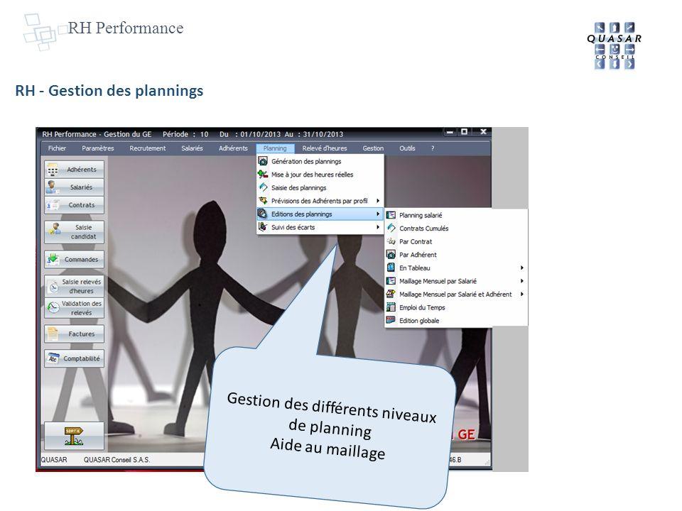 RH Performance Gestion des différents niveaux de planning Aide au maillage RH - Gestion des plannings