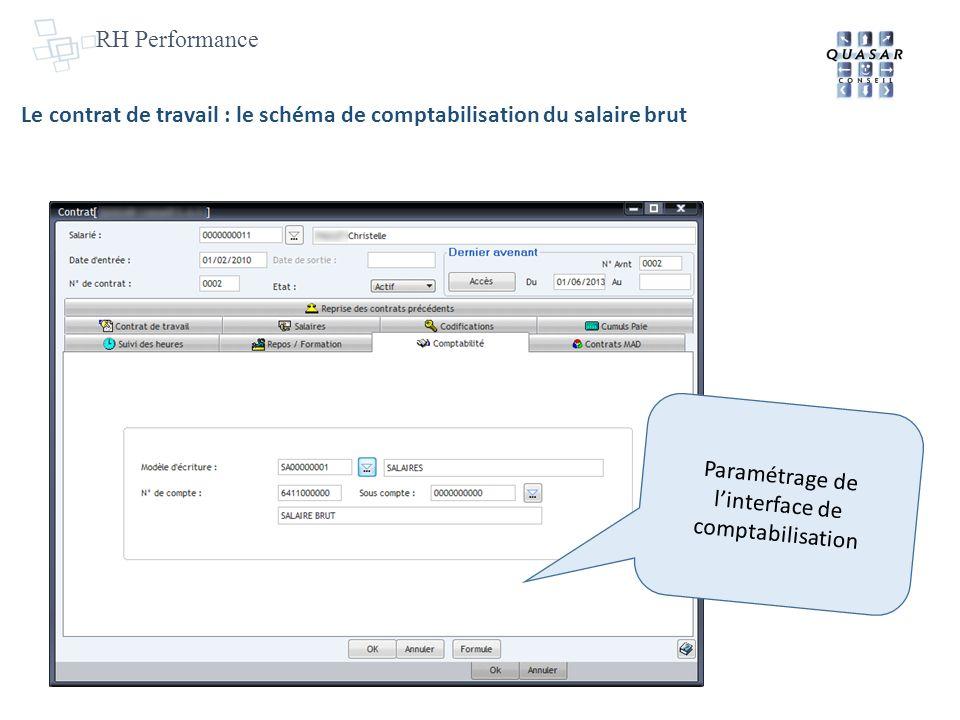 RH Performance Le contrat de travail : le schéma de comptabilisation du salaire brut Paramétrage de linterface de comptabilisation