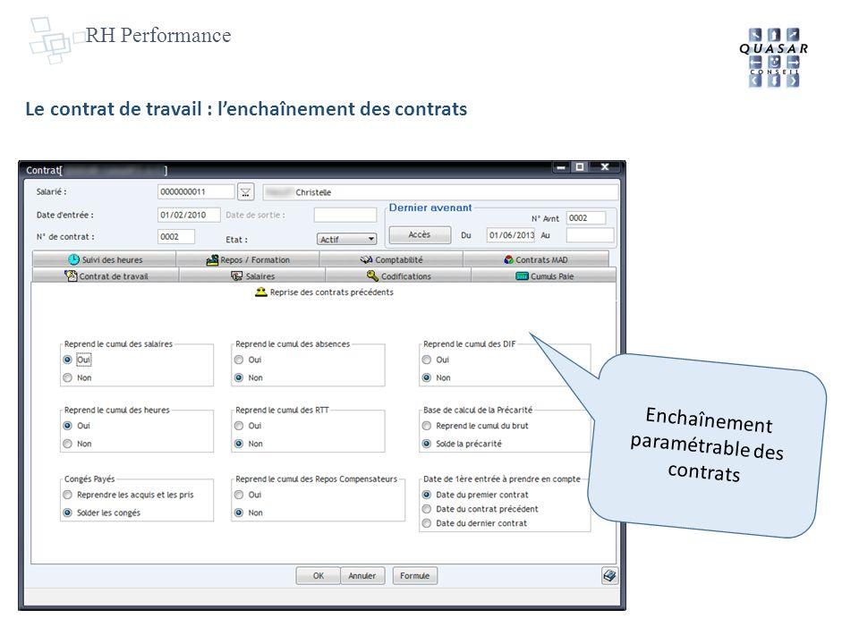 RH Performance Le contrat de travail : lenchaînement des contrats Enchaînement paramétrable des contrats