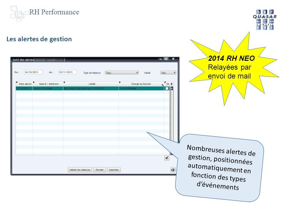 RH Performance Les alertes de gestion Nombreuses alertes de gestion, positionnées automatiquement en fonction des types dévénements 2014 RH NEO Relayées par envoi de mail