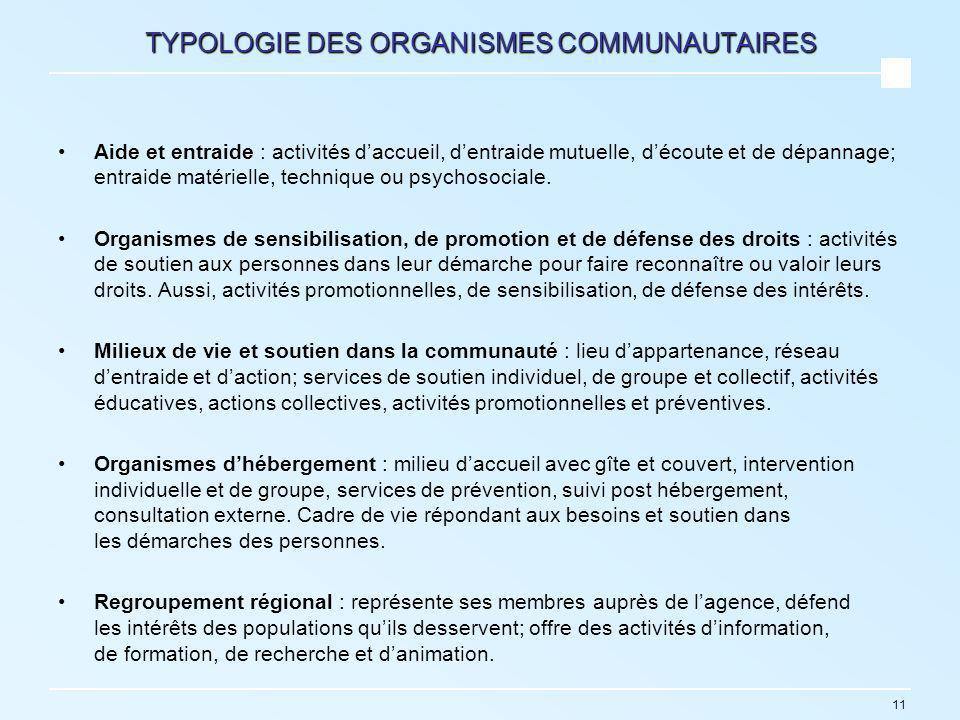 11 TYPOLOGIE DES ORGANISMES COMMUNAUTAIRES Aide et entraide : activités daccueil, dentraide mutuelle, découte et de dépannage; entraide matérielle, technique ou psychosociale.