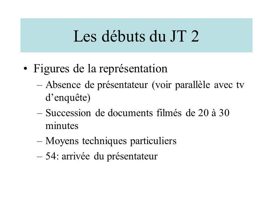 Les débuts du JT 2 Figures de la représentation –Absence de présentateur (voir parallèle avec tv denquête) –Succession de documents filmés de 20 à 30
