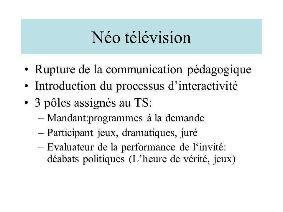 Néo télévision Rupture de la communication pédagogique Introduction du processus dinteractivité 3 pôles assignés au TS: –Mandant:programmes à la deman