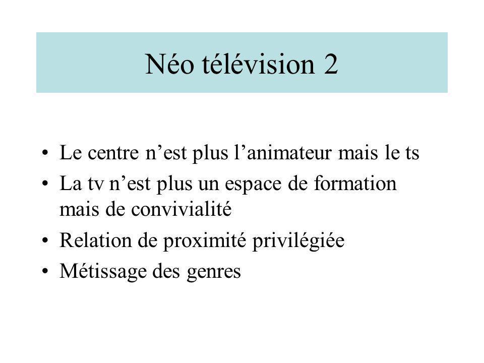 Néo télévision 2 Le centre nest plus lanimateur mais le ts La tv nest plus un espace de formation mais de convivialité Relation de proximité privilégi