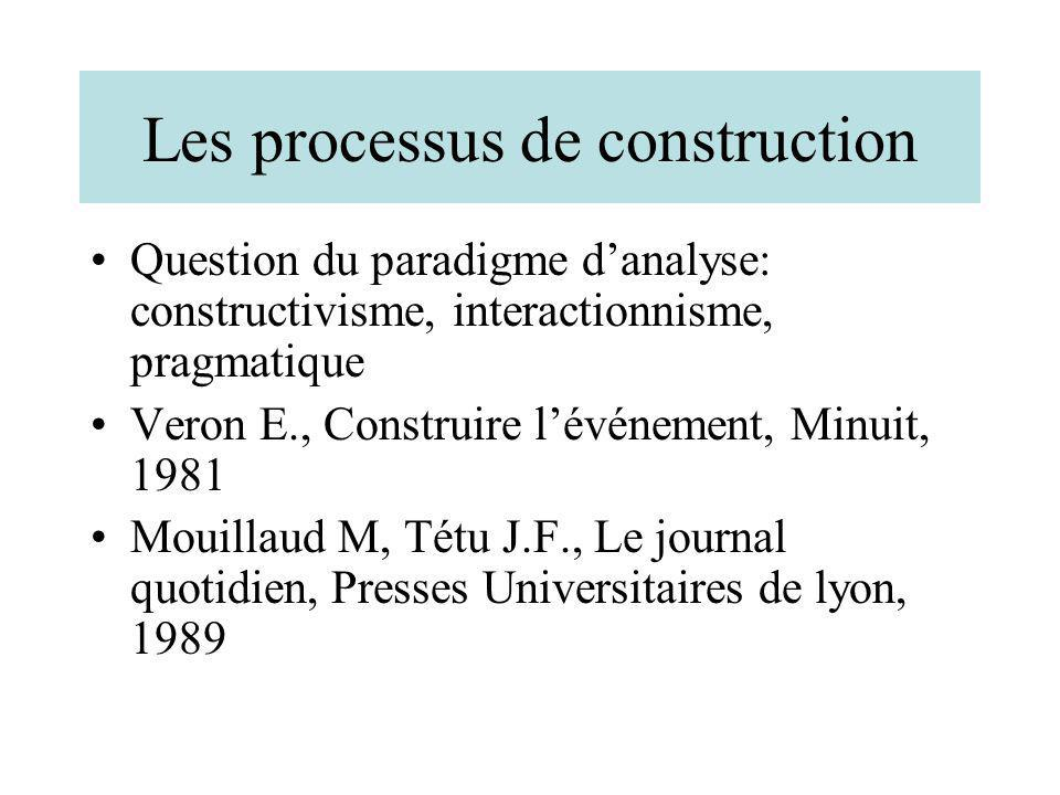Les processus de construction Question du paradigme danalyse: constructivisme, interactionnisme, pragmatique Veron E., Construire lévénement, Minuit,