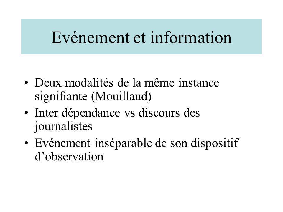 Evénement et information Deux modalités de la même instance signifiante (Mouillaud) Inter dépendance vs discours des journalistes Evénement inséparabl