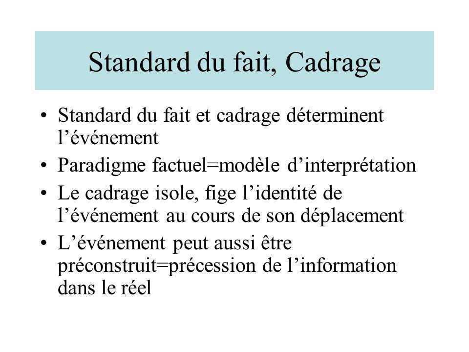 Standard du fait, Cadrage Standard du fait et cadrage déterminent lévénement Paradigme factuel=modèle dinterprétation Le cadrage isole, fige lidentité