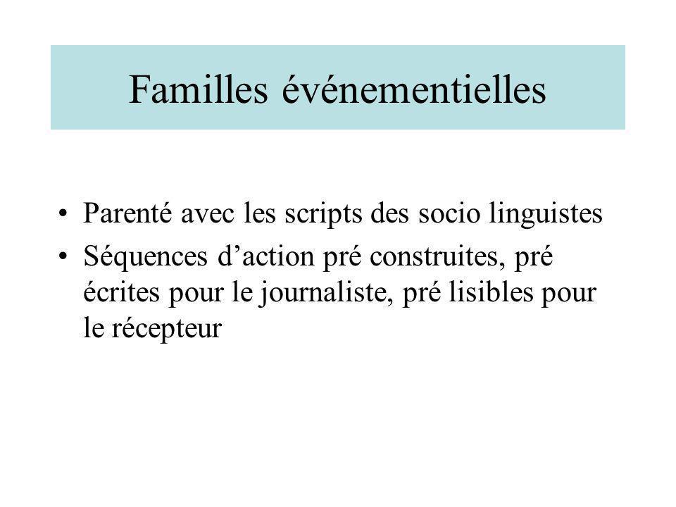 Familles événementielles Parenté avec les scripts des socio linguistes Séquences daction pré construites, pré écrites pour le journaliste, pré lisible