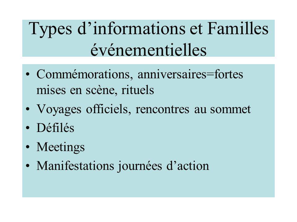 Types dinformations et Familles événementielles Commémorations, anniversaires=fortes mises en scène, rituels Voyages officiels, rencontres au sommet D