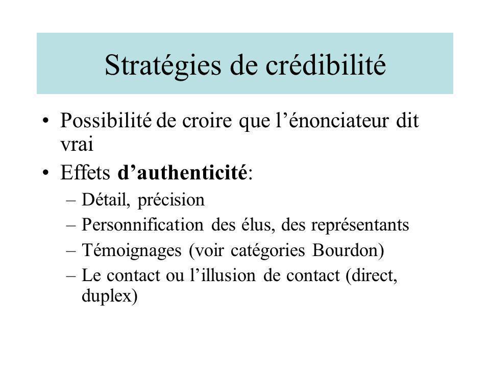 Stratégies de crédibilité Possibilité de croire que lénonciateur dit vrai Effets dauthenticité: –Détail, précision –Personnification des élus, des rep