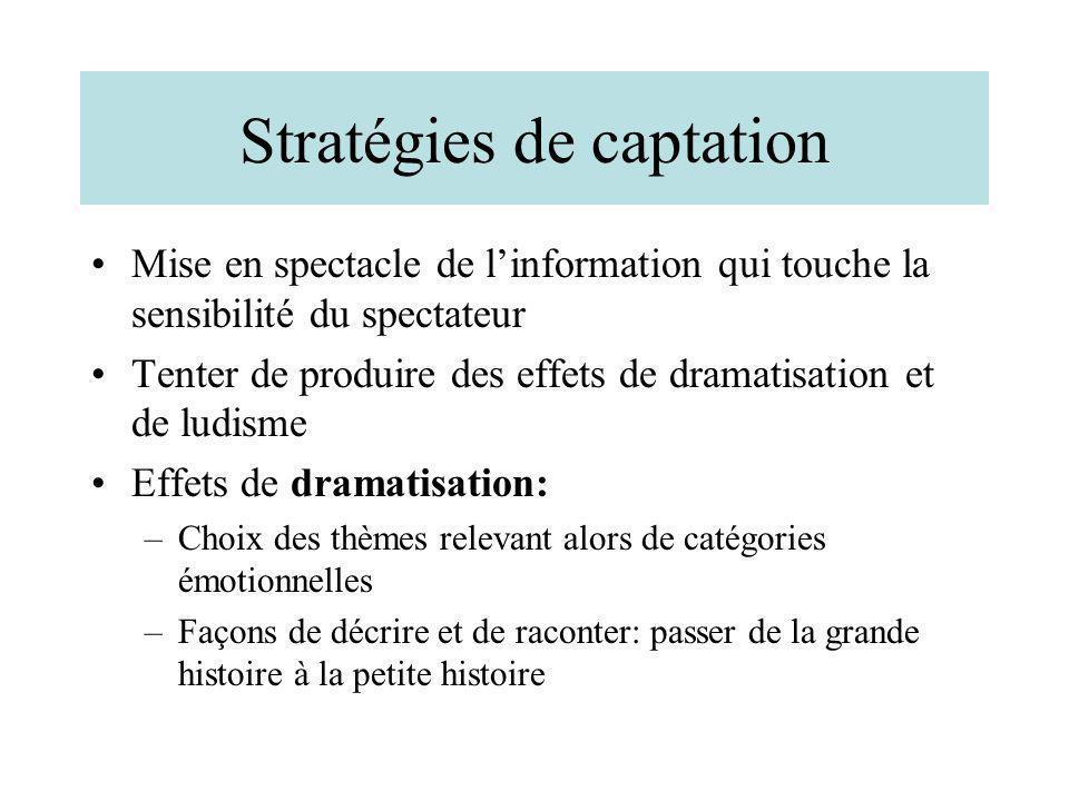 Stratégies de captation Mise en spectacle de linformation qui touche la sensibilité du spectateur Tenter de produire des effets de dramatisation et de