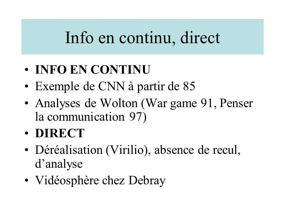 Info en continu, direct INFO EN CONTINU Exemple de CNN à partir de 85 Analyses de Wolton (War game 91, Penser la communication 97) DIRECT Déréalisatio