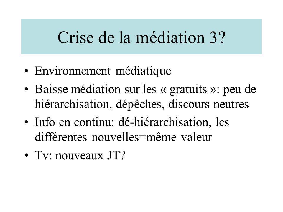 Crise de la médiation 3? Environnement médiatique Baisse médiation sur les « gratuits »: peu de hiérarchisation, dépêches, discours neutres Info en co