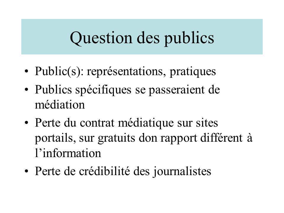 Question des publics Public(s): représentations, pratiques Publics spécifiques se passeraient de médiation Perte du contrat médiatique sur sites porta