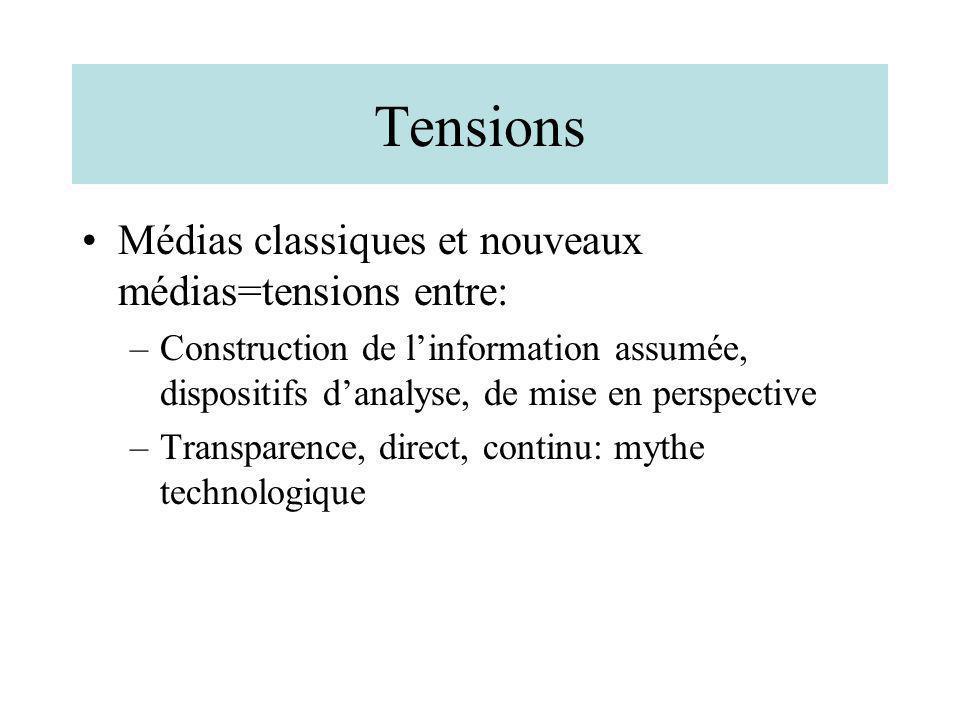 Tensions Médias classiques et nouveaux médias=tensions entre: –Construction de linformation assumée, dispositifs danalyse, de mise en perspective –Tra