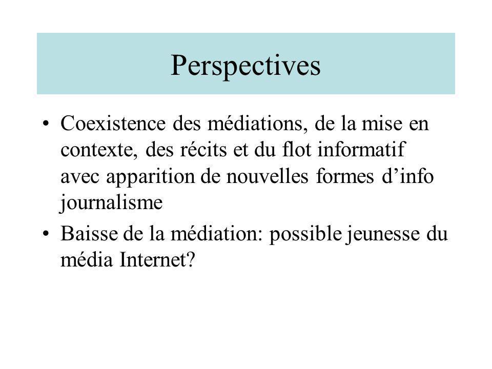 Perspectives Coexistence des médiations, de la mise en contexte, des récits et du flot informatif avec apparition de nouvelles formes dinfo journalism