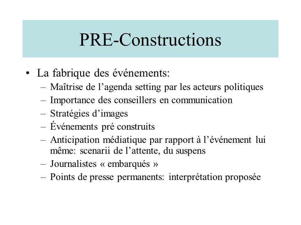 PRE-Constructions La fabrique des événements: –Maîtrise de lagenda setting par les acteurs politiques –Importance des conseillers en communication –St