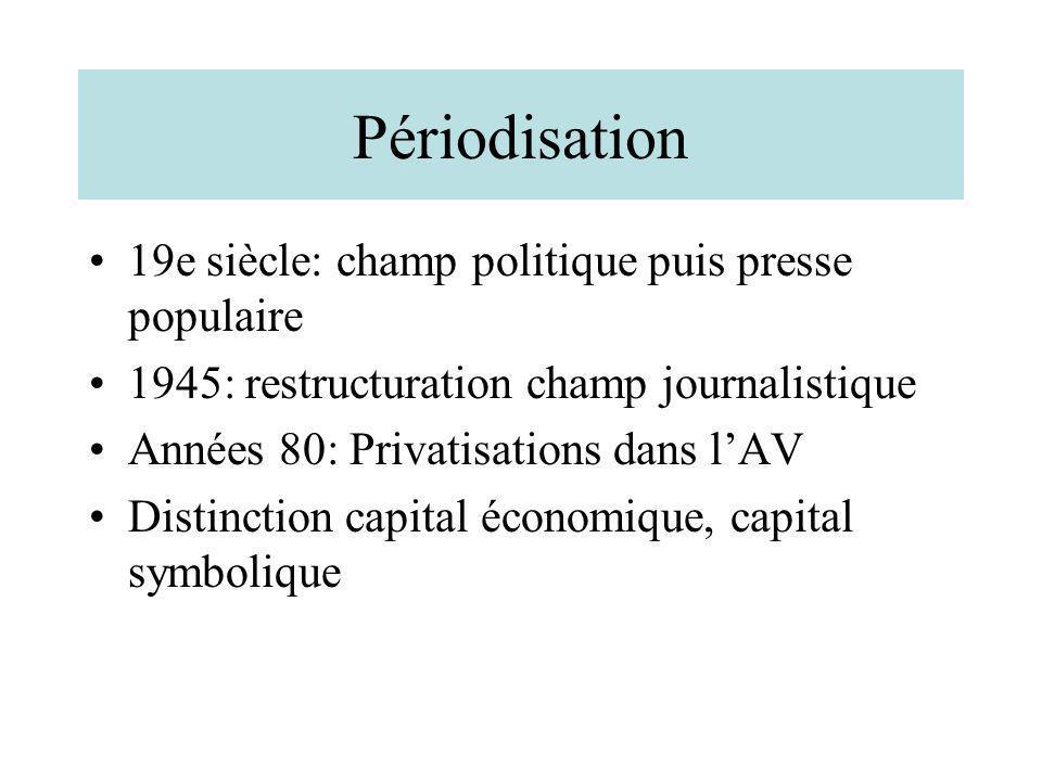 Périodisation 19e siècle: champ politique puis presse populaire 1945: restructuration champ journalistique Années 80: Privatisations dans lAV Distinct