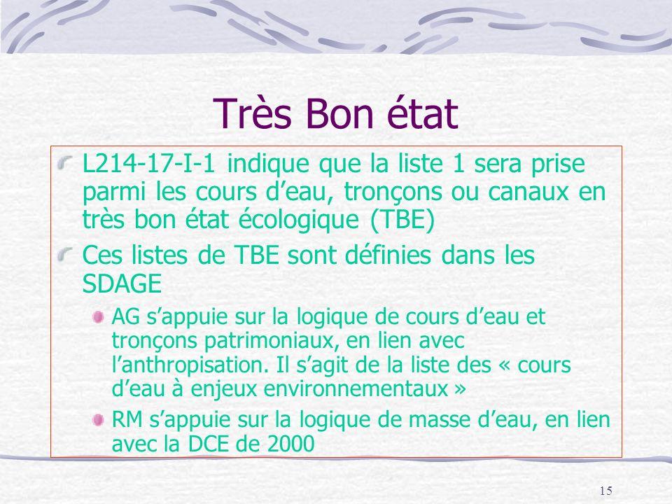 15 Très Bon état L214-17-I-1 indique que la liste 1 sera prise parmi les cours deau, tronçons ou canaux en très bon état écologique (TBE) Ces listes d