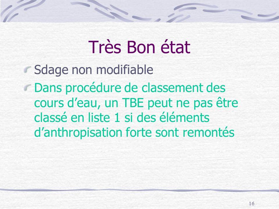 16 Très Bon état Sdage non modifiable Dans procédure de classement des cours deau, un TBE peut ne pas être classé en liste 1 si des éléments danthropi