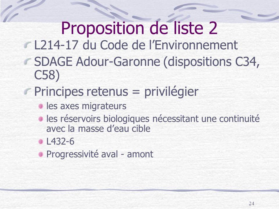 24 Proposition de liste 2 L214-17 du Code de lEnvironnement SDAGE Adour-Garonne (dispositions C34, C58) Principes retenus = privilégier les axes migra